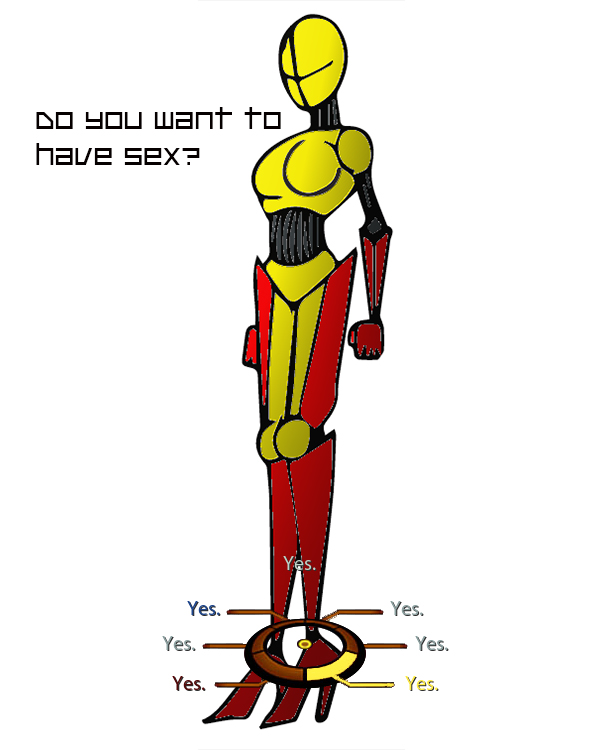 Sexbot Yes